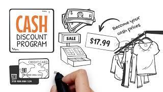 Account Discount Merchant Newport MN
