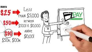 Cash Discount Merchant Account Mora MN