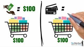 Discount Credit Card Processing Nisswa MN