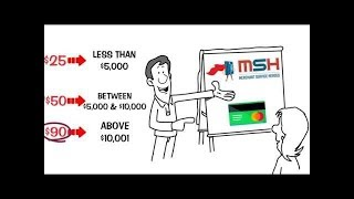 No Fee Credit Card Processing Rochester MN